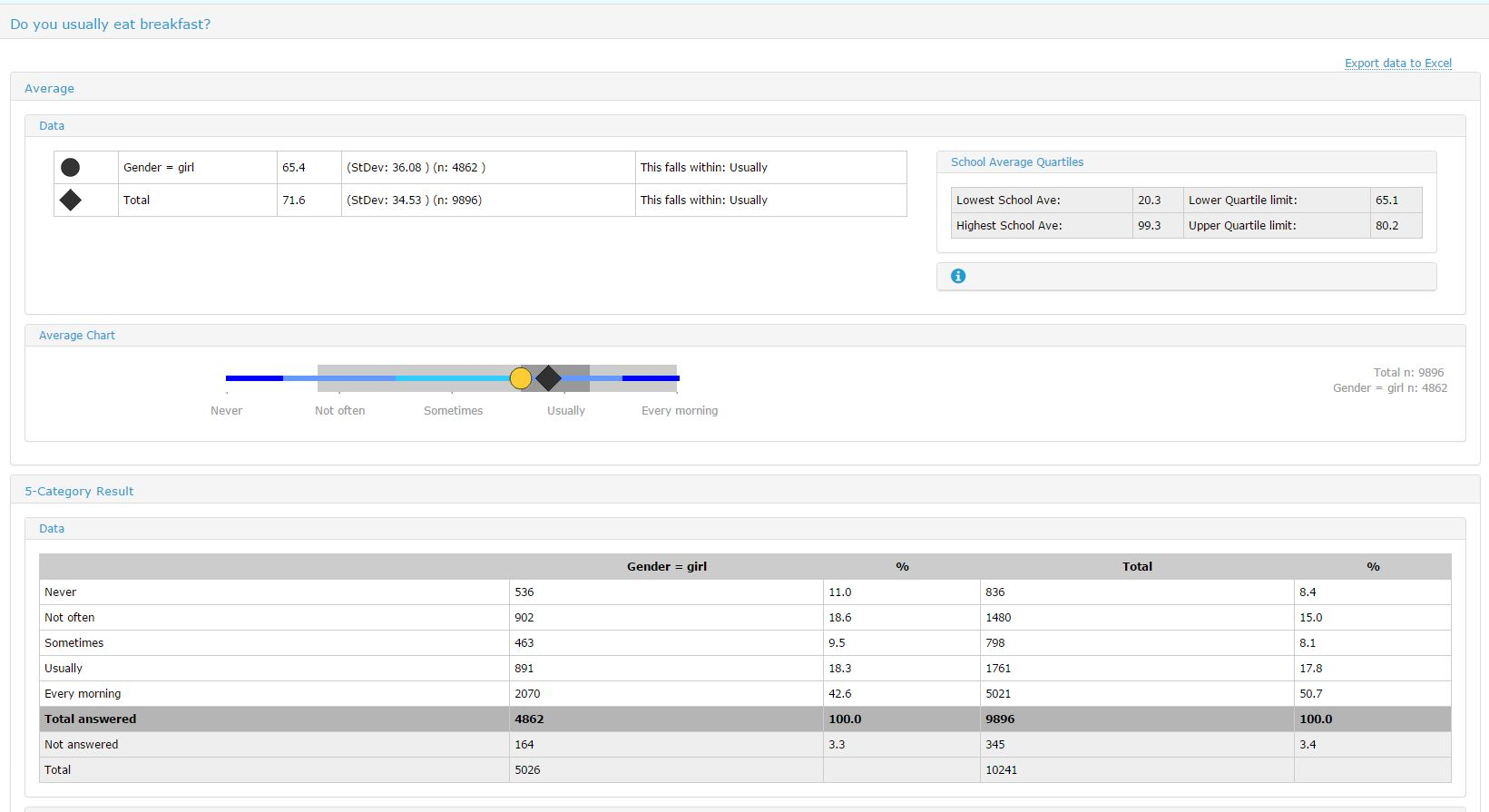 example results output within online reporting tool, LodeSeeker